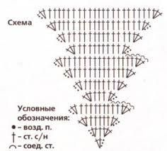 Картинки по запросу узоры крючком ёлочка схема