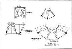 Tremie carre cercle geometrie descriptive solution