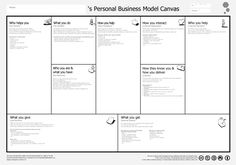 T aeiou framework observation t toolbox pinterest template why business model you canvas the canvas asks you to consider yourself as a one person business it helps you define and modify your personal wajeb Images