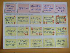 Exercício Treinamento IDM Básico - Innovation Decision Mapping - 09