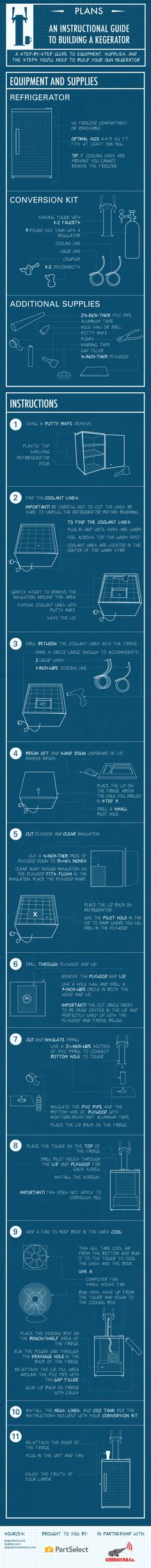 Infographic: How to Build a Kegerator - Stouts and Stilettos