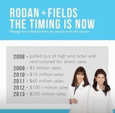 Did you hear what happened??? Yesterday was our launch of our Acute Care and the demand was so great our servers crashed!!! Was I upset?? Nope! I was thrilled!! This confirmed my decision to partner with the doctors from ProActiv was the best one of 2014 for me and my future!!!! I now know how Apple feels when a new product is released but with Rodan + Fields, I get a piece of the pie!!! Let's meet for coffee or lunch so we can create the future you desire!!!#changinglives #joinmyteam