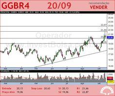 GERDAU - GGBR4 - 20/09/2012 #GGBR4 #analises #bovespa