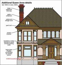 Additional Queen Ann details