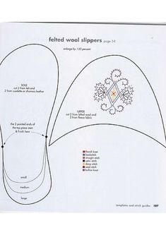 Felted wool slipper pattern-see pg 115 on for additional instructions and earlier posting for pictureslovely Scandinavian style design my 4 girls would love these!Basic shapes for scuff slippers Felted Slippers Pattern, Sewing Slippers, Felt Slippers, Felt Patterns, Sewing Patterns, Felt Shoes, Shoe Pattern, Felting Tutorials, Fabric Shoes