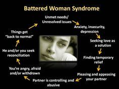 ~C~ Battered Women's Syndrome Verbal Abuse by spouse | ... verbal abuse can be just as devastating what is battered wife syndrome