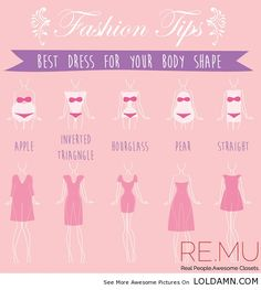 Fashion Tips For This Summer: Best Dress For Your Body Shape.