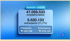 Opinión ciudadana: INMIGRACIÓN EN ESPAÑA.