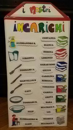 Materiale utile per la scuola scuola calendario scuola for Idee per cartelloni scuola infanzia