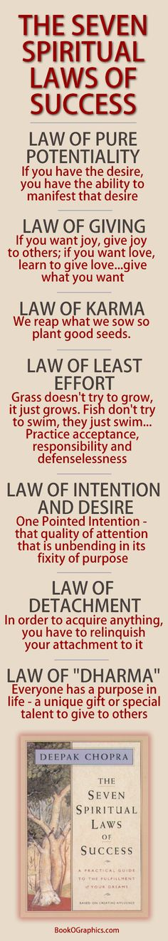 Quotes About Success : QUOTATION – Image : Quotes Of the day – Description A must read! The Seven Spiritual Laws of Success – a BookOGraphic featuring Deepak Chopra's best selling book Sharing is Power – Don't forget to share this quote ! The Words, Guter Rat, Law Of Karma, Motivational Quotes, Inspirational Quotes, Motivational Thoughts, After Life, Way Of Life, Spiritual Awakening