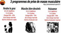 comment grossir 3 programmes de musculation pour une prise de masse