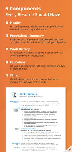 Is your resume missing any of these? Interview Answers, Interview Skills, Job Interview Questions, Job Interview Tips, Job Interviews, Resume Help, Job Resume, Resume Tips, Resume Writing Tips