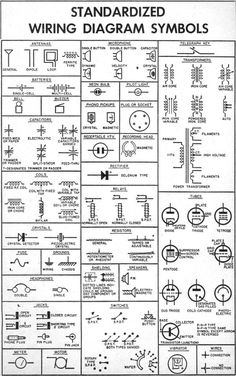 Wiring Diargram Schematic Symbols from April 1955 Popular Electronics - RF Cafe Electrical Symbols, Electrical Wiring Diagram, Electrical Work, Electrical Projects, Electrical Layout, Electrical Installation, Electronics Projects, Electronics Gadgets, Electronics Storage