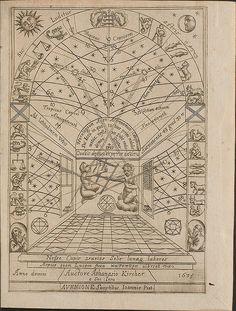 'Primitiae gnomonicae catoptricae' by Athanasius Kircher, 1635.