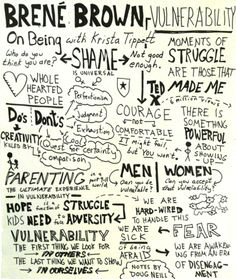 On Being interview with Brene Brown