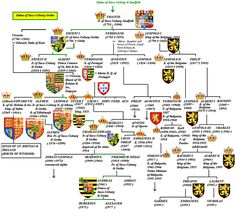 Saxe-Coburg and Gotha | House of Saxe-Coburg and Gotha - Mashpedia, the Real-Time Encyclopedia