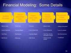 <ul><li>Balance sheets </li></ul>Historical Information <ul><li>Income Statements </li></ul><ul><li>Cash Flows </li></ul><. Cost Of Goods Sold, Financial Modeling, Income Statement, Balance Sheet, Financial Information, Finance, Relationship, Accounting, Business Accounting