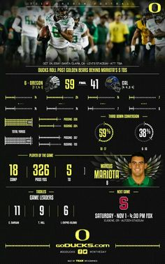 Gameday infographic