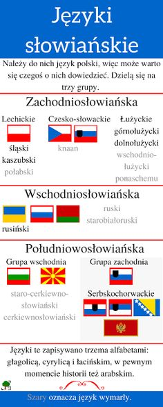 języki słowiańskie, slavic languages, groups, Polish, Russian, Ukrainian, Czech, west, south, east,