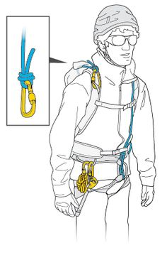 If a skier falls into a crevasse, you must be able to quickly send him a rope with a carabiner, so that he can easily attach himself. Having the cord and the knot prepared saves precious time. Outdoor Survival, Survival Gear, Survival Skills, Climbing Technique, Climbing Workout, Tree Felling, Rope Knots, Climbing Rope, Off Road Racing