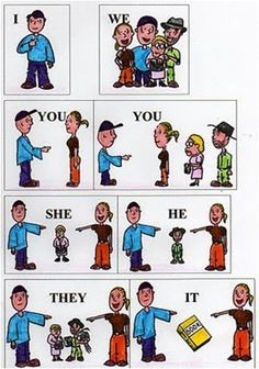EwR.Grammar #English Subject Pronouns: I, you, she, he, it, you, we, they