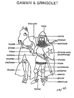 sir gawain and the green knight literary analysis essay Thesis statement / essay topic #4: sir gawain and the green knight as a morality tale sir gawain and the green knight is a tale of adventure, a story of a journey, and a story about games, but it is also, and at its heart, a morality tale.
