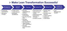 Lean Healthcare Roadmap