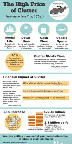 The high price of clutter