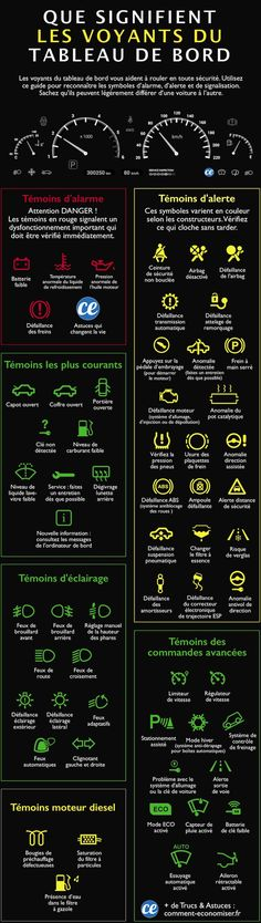 Les voyants sont là pour indiquer l'état de votre voiture. On les appelle aussi : signaux ou témoins lumineux. Mais peut-être que n'êtes pas expert du langage des signaux lumineux? Pour vous aider à reconnaître tous les symboles de votre voiture, utilisez notre guide des témoins lumineux du tableau de bord. À imprimer et garder dans votre boîte à gant! Regardez :