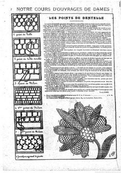 Embroidery Stitches, Embroidery Patterns, Hand Embroidery, Needle Lace, Bobbin Lace, Journal Vintage, Gilet Crochet, Romanian Lace, Lace Art