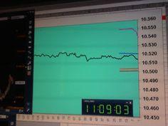 Tradingpuramentegrafico:  DAX   POSIZIONE SHORT DA 10.800 ECCESSO PER INCRE...