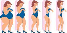 Nejrychlejší cesta jak zhubnout až 7 KG za týden!