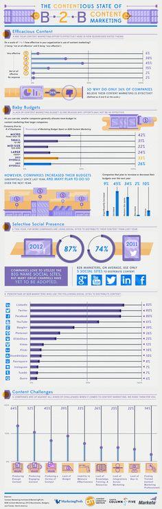 internet marketing e come fare il business plan e il piano di marketing