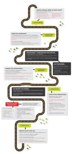 corporate infographic flow map