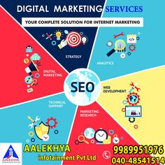 Marketing Software, Affiliate Marketing, Online Marketing, Social Media Marketing, Digital Marketing, Seo Sem, S Mo, Target Audience, We The People