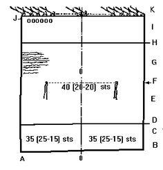 determining gauge swatch 1