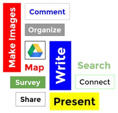 Instructional Fluency: 10 Ways Google Drive Supports Learning