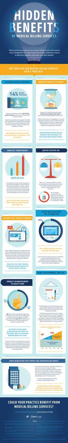 Infographic: Hidden Benefits of Medical Billing