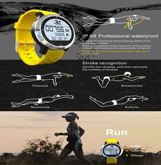 F69 Sprots Smart Watch best selling IP68 Fitness Tracker Bracelet Heart Rate Monitor Swimming Wristband for IOS Android Phone Digital Guru Shop  Check it out here---> http://digitalgurushop.com/products/f69-sprots-smart-watch-best-selling-ip68-fitness-tracker-bracelet-heart-rate-monitor-swimming-wristband-for-ios-android-phone/