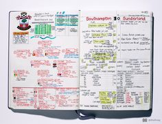 Meticulously compiled and lovingly executed – BBC Radio commentator Nick Barnes' help notes.