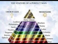 Prophet Quotes, Bible Quotes, Jesus Videos, Quick View Bible, God Jesus, Jesus Christ, Biblical Names, Bible Topics, Attributes Of God