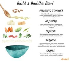 Here�s How to Build a Better Buddha Bowl | The Buddha Bowl is the most Zen of all grain bowls, an all-in-one meal that feeds all of the senses. It�s healthy, but not in a boring, bland way that were the standard for the original utilitarian creations.