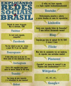 The Social Media, right?