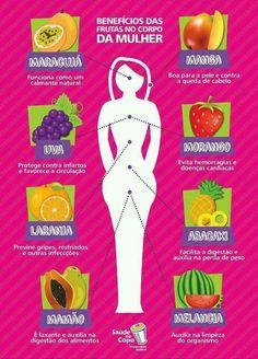 Beneficíos das frutas no corpo feminino