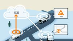 Volvo is testing a system that will let cars warn other cars of icy patches on the roads.
