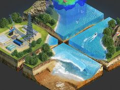Geological modeling