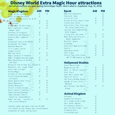 Extra Magic Hours are a perk of staying on-site in a Disney World resort but they might not always make sense for you. Today, I have info on the best use of Extra Magic Hours and situations where they make sense. I also have a quick tip of the day on using microwaves at your on-site resort...