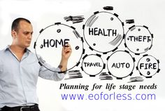 Errors and Omissions insurance it protects you and your family members from monetary hardship.