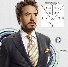 Robert Downey Jr, American actor famous for his Ironman role, born 4Apr 1965. A great communicator & vocal character. Has the number 1-2-3, indicates he is Popular, Well known & famous. He will achieve great success & prosperity through own capability & venture overseas, & a charismatic presenter whenever he speaks.  Do you know yourself well enough to achieve greatness & success?   Go to numerology.anselmang.com & find out. #robertdowneyjr #robertdowney #actor #ironman #ironman3
