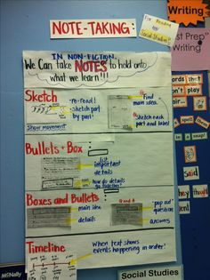 CONTENT AREA NOTE-TAKING- I love this!  I can't find the link back but this is a great anchor chart!
